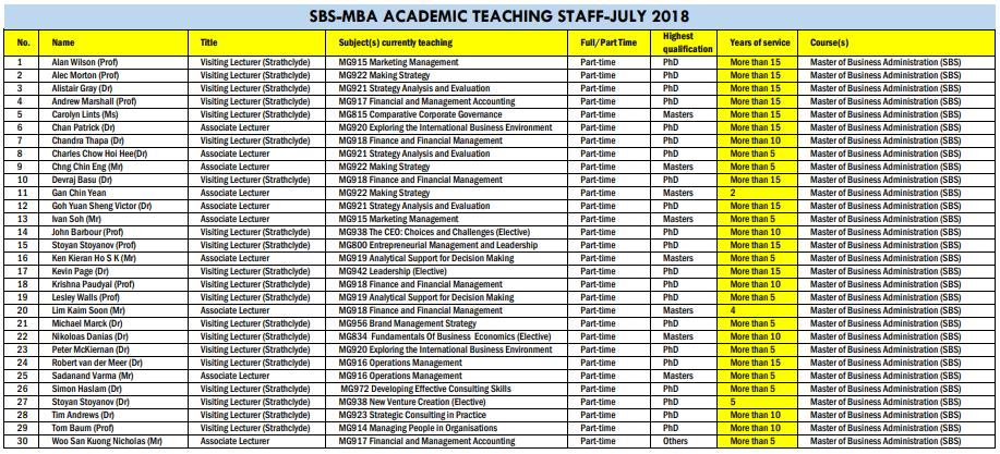 higher-education-teaching-staff-july-2018
